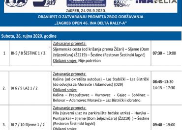 Obavijest o zatvaranju Sljemenske ceste 26.09.2020.